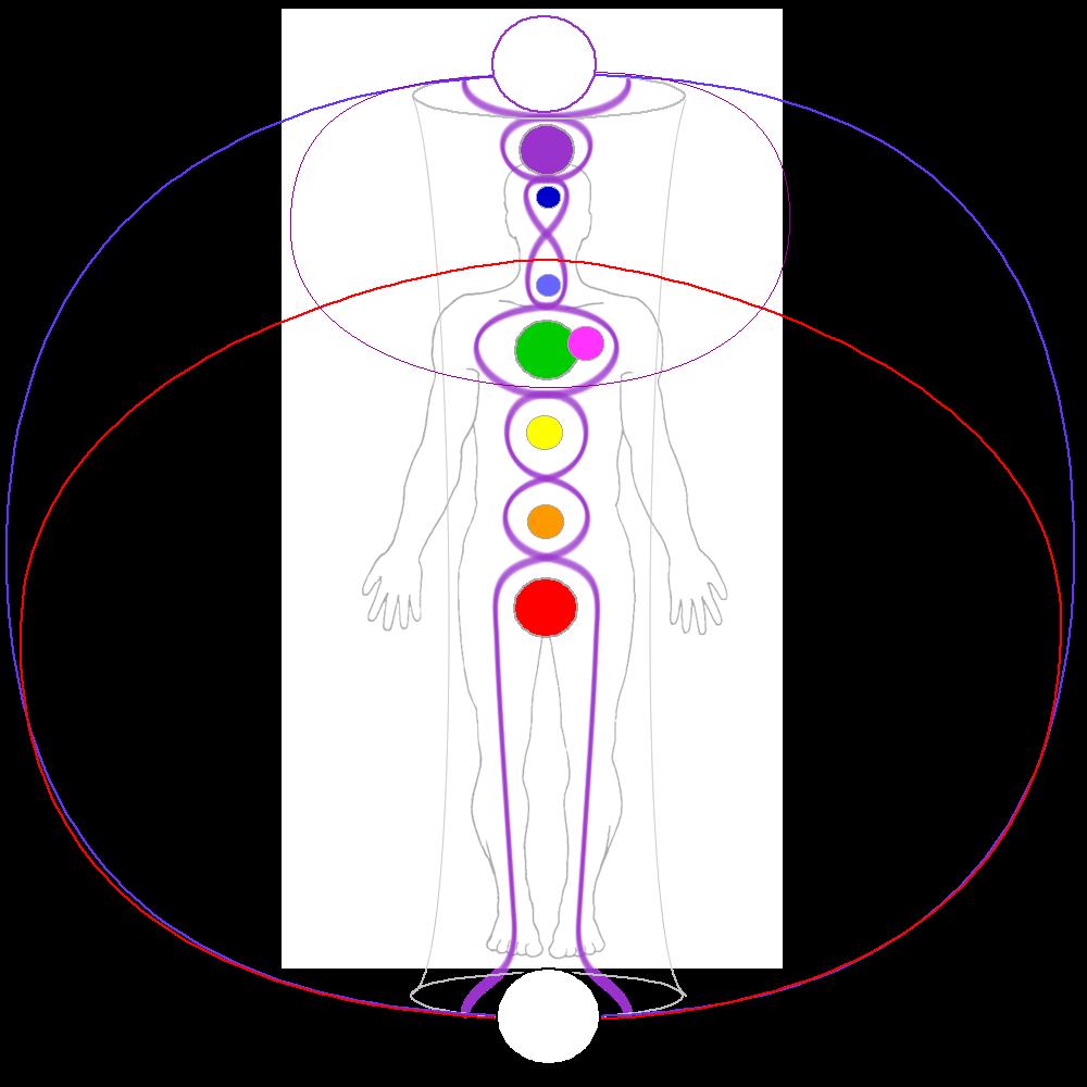 The Crystal-Color-Chakra-Correllation Quandary